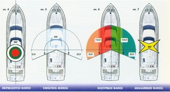 Picture for category Navigation Lights