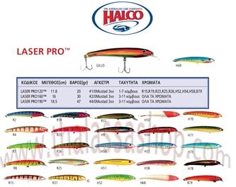 Εικόνα για την κατηγορία LASER PRO 190