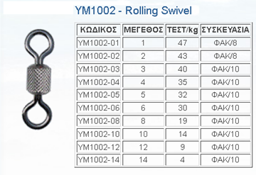 Picture of Στριφτάρι ROLLING SWIVEL YM-1002