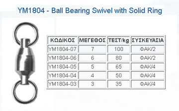 Picture of Στριφτάρι BALL BEARING WITH SOLID RING YM-1804