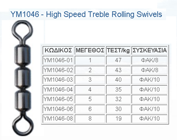 Picture of Στριφτάρι TOP ONE HICH SPEED YM-1046