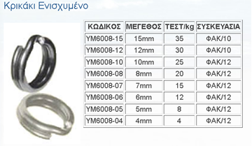 Picture of ΚΡΙΚΑΚΙ TOP ONE SPLIT RING  YM-6008