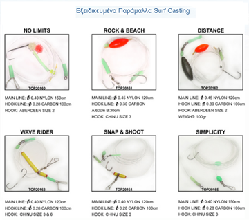 Picture of Aρματωσιες SURF CASTING TOP ONE