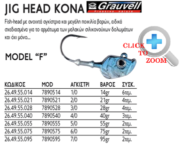 Picture of GRAUVELL JIG HEAD KONA MODEL ''F''