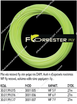 Picture of Forrester fly line