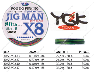 Picture of YOZ-AMI ΝΗΜΑ JIG MAN X8