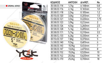 Picture of YOZ-AMI SPECIAL FLUOROCARBON
