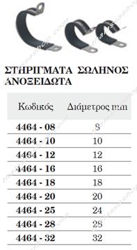 Picture of ΣΤΗΡΙΓΜΑ  ΑΝΟΞΕΙΔΩΤΟ 04464
