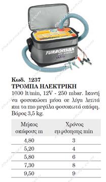 Picture of TURBOMAX ΤΡΟΜΠΑ ΜΕΓΑΛΗΣ ΙΣΧΥΟΣ 01237