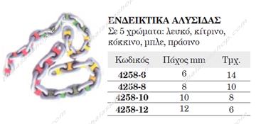 Picture of ΕΝΔΕΙΚΤΙΚΑ ΑΛΥΣΙΔΑΣ 04258