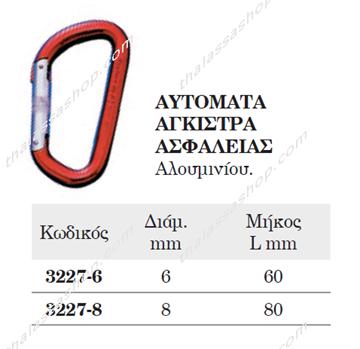 Picture of ΑΥΤΟΜΑΤΑ ΑΓΚΙΣΤΡΑ ΑΣΦΑΛΕΙΑΣ Αλουμινίου