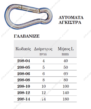 Picture of ΑΥΤΟΜΑΤΑ ΑΓΚΙΣΤΡΑ ΓΑΛΒΑΝΙΖΕ