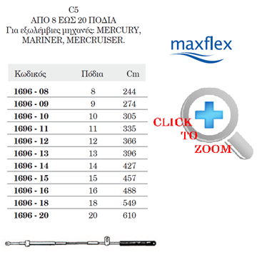 Picture of MAXFLEX C5 1696
