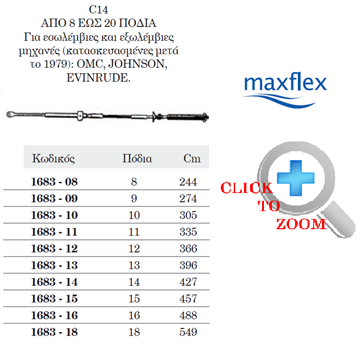 Picture of MAXFLEX C14 1683