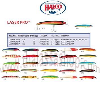 Εικόνα της Ψαράκι HALCO Laser Pro 120mm