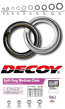 Picture of DECOY ΚΡΙΚΑΚΙΑ SPLIT RING MEDIUM CLASS