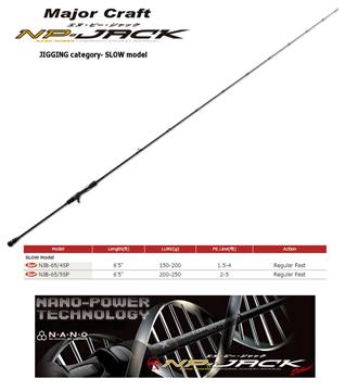 Picture of Majorcraft NP-Jack Jigging Category Slow Model