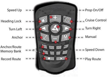 Εικόνα της MOTORGUIDE ΤΗΛΕΧEΙΡΙΣΤΗΡΙΟ Xi5 GPS